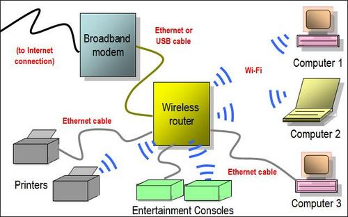network_wireless_diagram_1.jpg